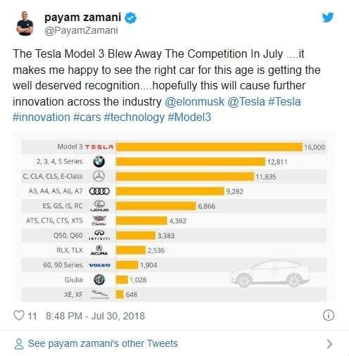 emobility-voitures-electriques-classement