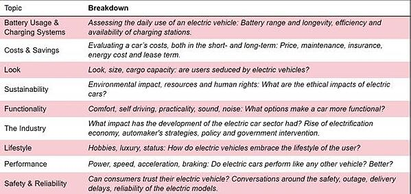 emobility-voitures-electriques-breakdown