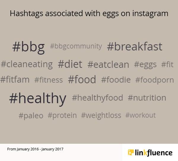 tendance-instafood-hashtags