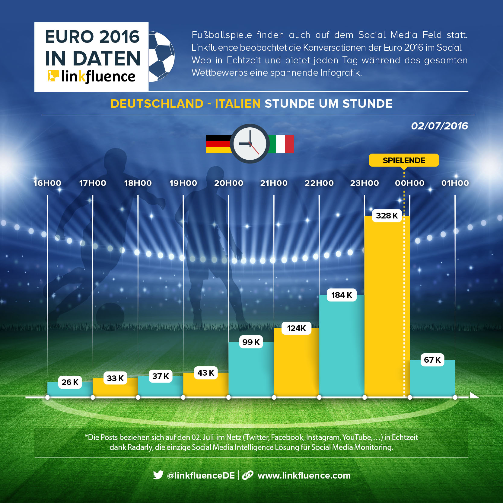 SEUL_EURO2016_CapsuleDigitale_Dimanche03-07_v1a