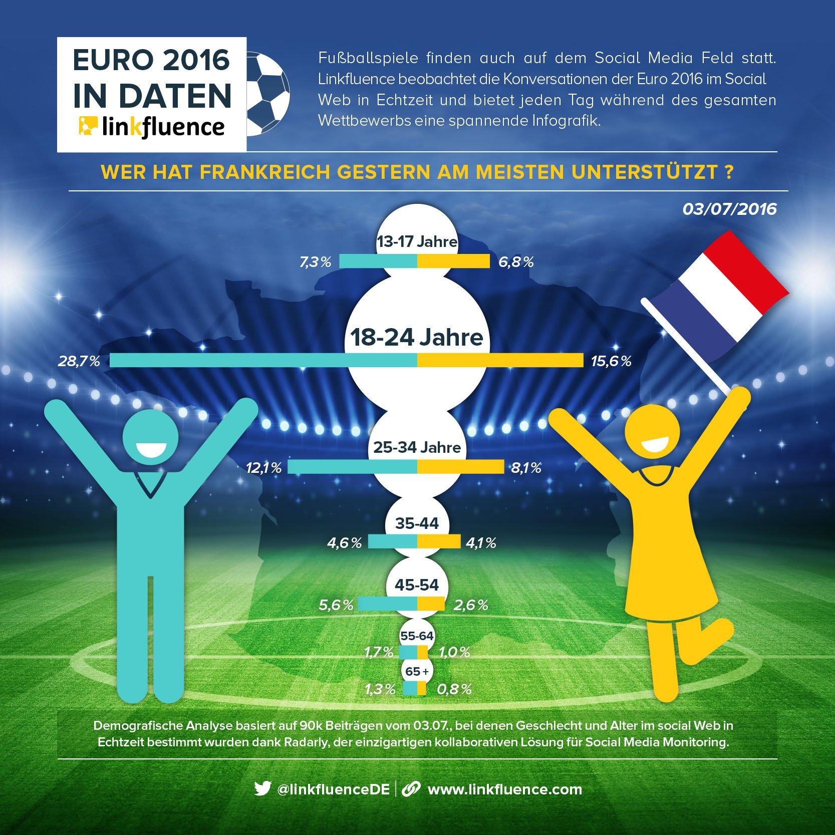SEUL_EURO2016_CapsuleDigitale_Dimanche03-07_v1