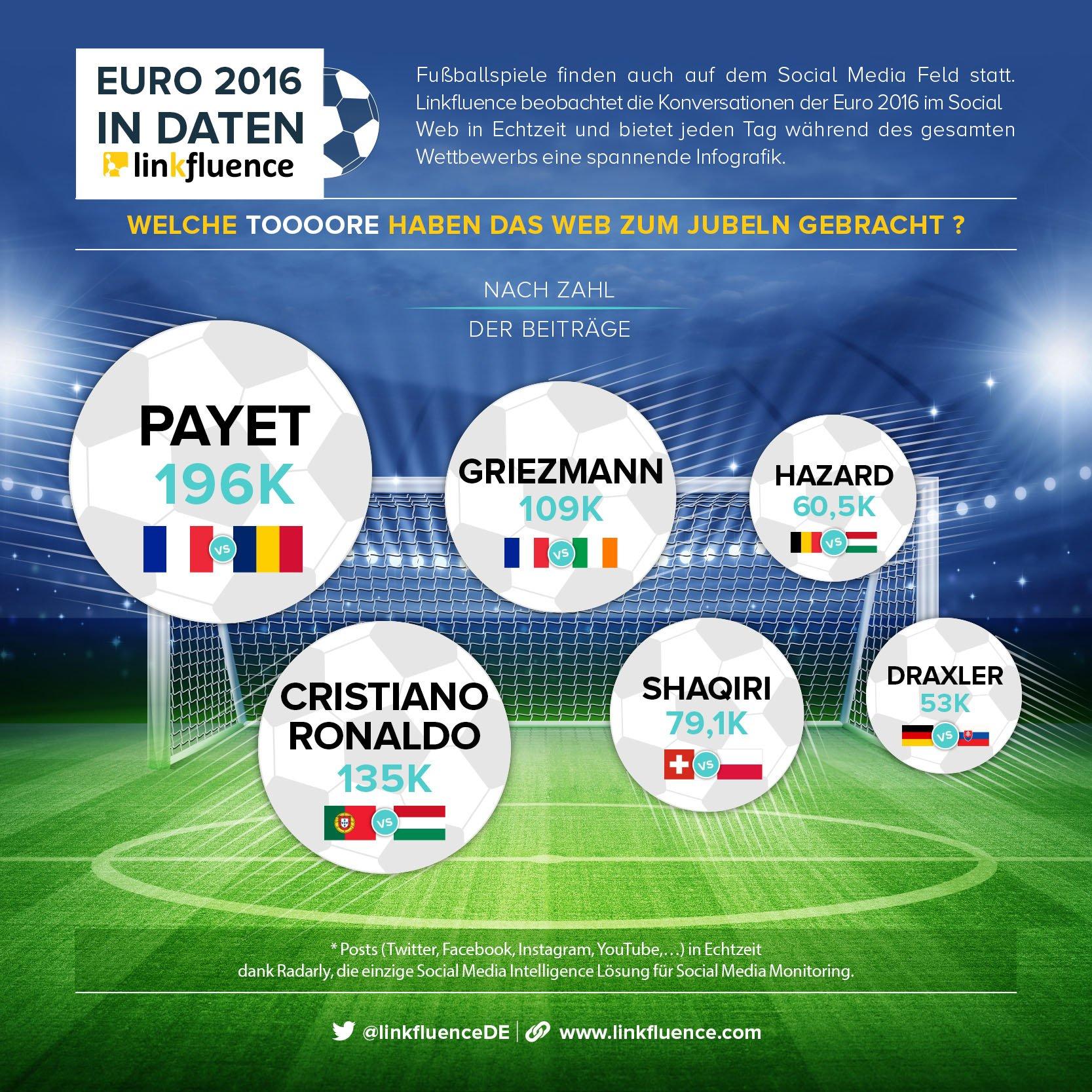 SEUL_EURO2016_CapsuleDigitale_Jeudi23-06_v1_EN