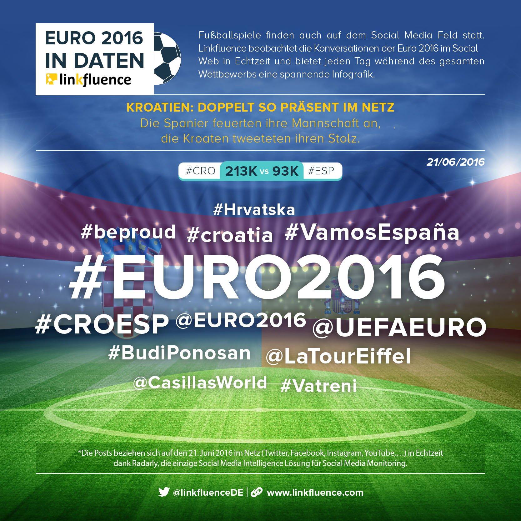 EURO2016_CapsuleDigitale_Dimanche19-06