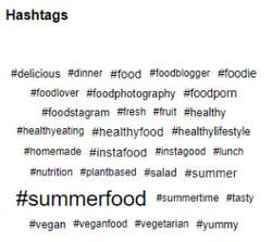 Hashtagcloud Summerfruits Linkfluence Search