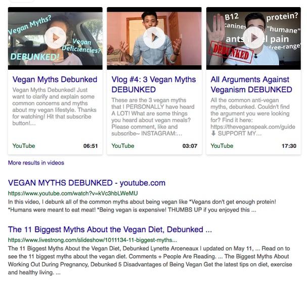vegan myths