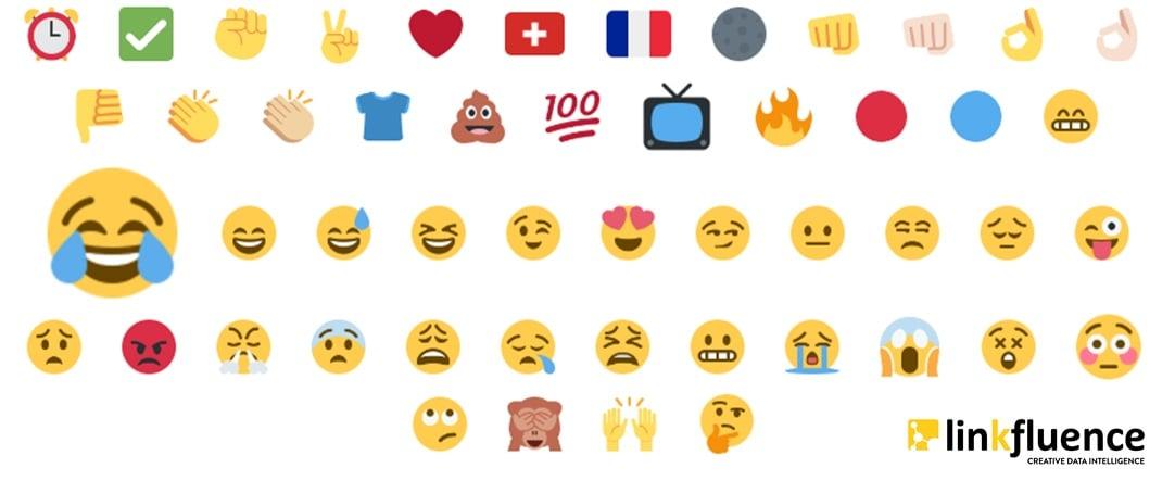 Emoji cloud: consumer insights