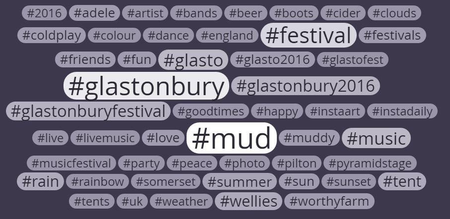 social insights: glastonbury festival