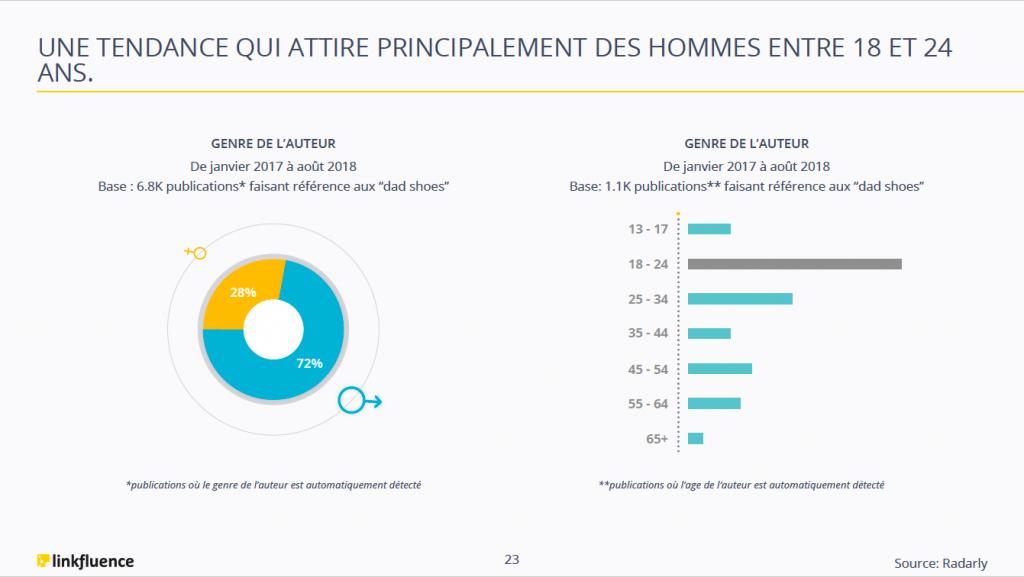 insights-consommateurs-mode-demographie