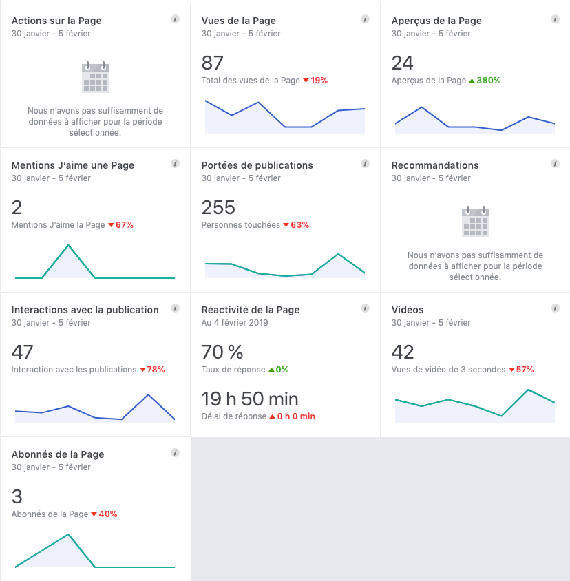 social-listening-data-sources-facebook-insights