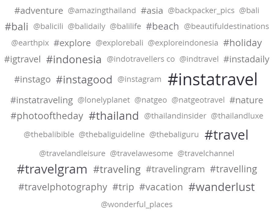 travel sector social listening - top travel hashtags