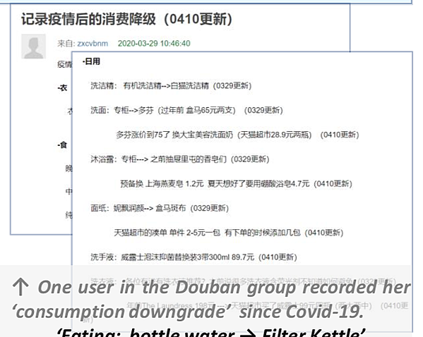 china-covid-revenge-spending-douban