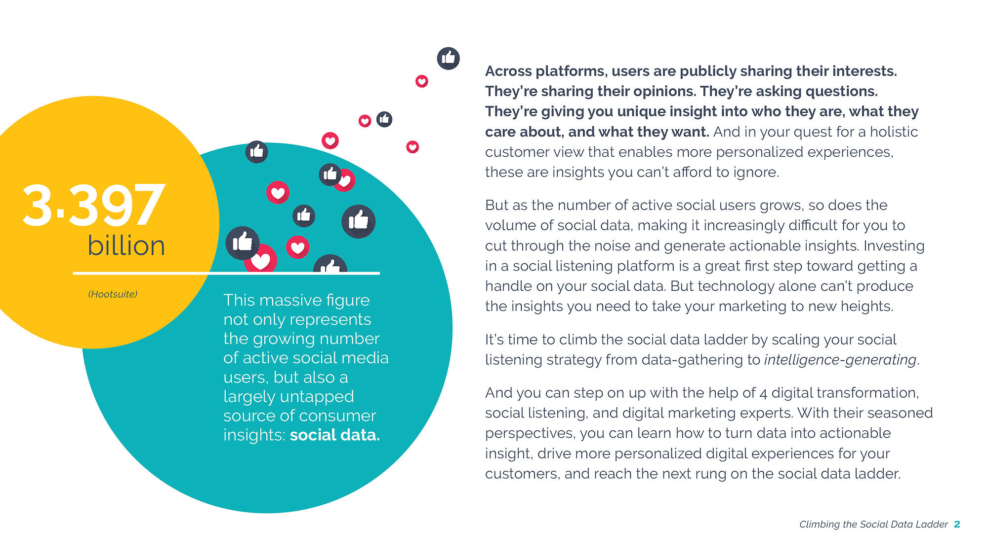 Consumer insights Climbing the social data-PG2