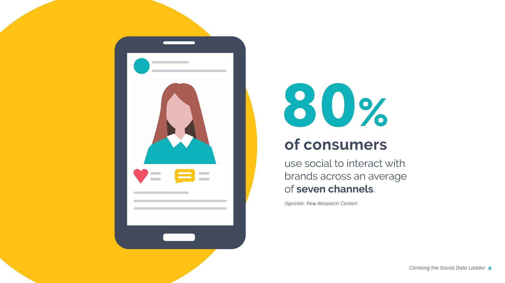 Consumer insights Climbing the social data-PG4