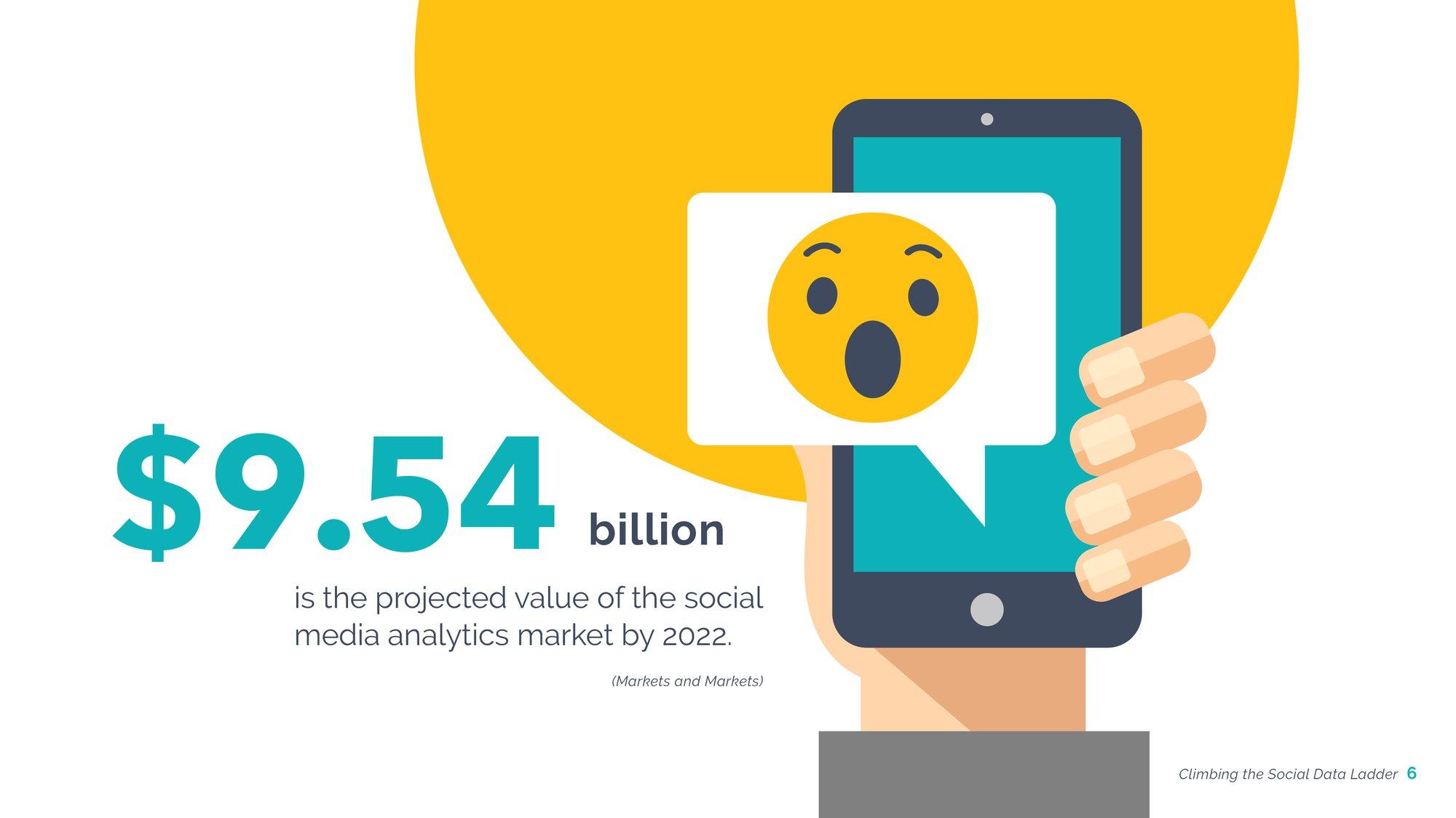 Consumer insights Climbing the social data-PG6