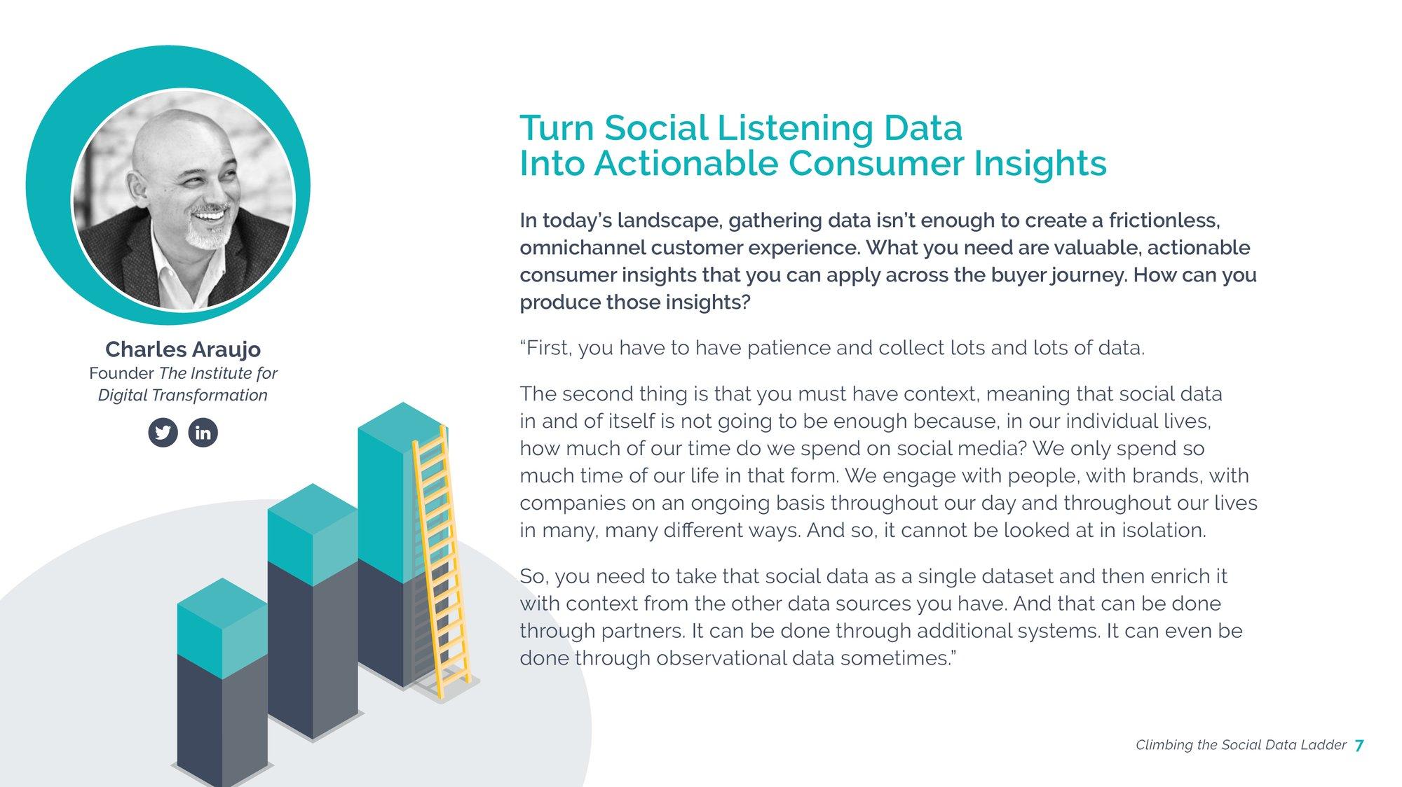Consumer insights Climbing the social data-PG7