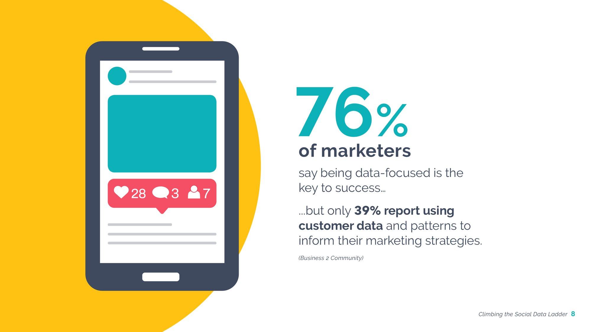 Consumer insights Climbing the social data-PG8