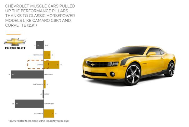 Muscle Car - Copy