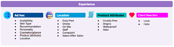 ecommerce-after-covid-experience