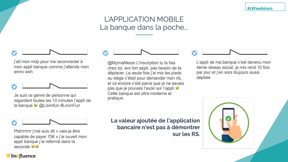 consumer-centricity-banque-application