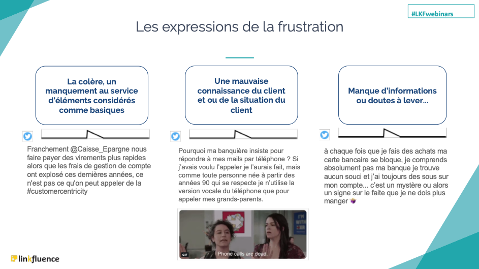 consumer-centricity-banque-frustration
