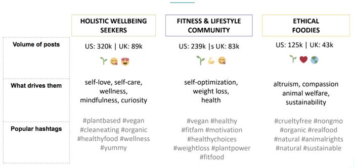 holistic-wellbeing-social-media-intelligence