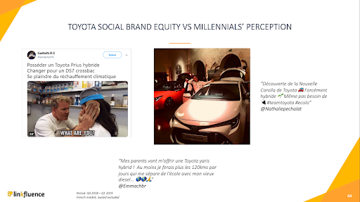 social-brand-equity-automobile-posts