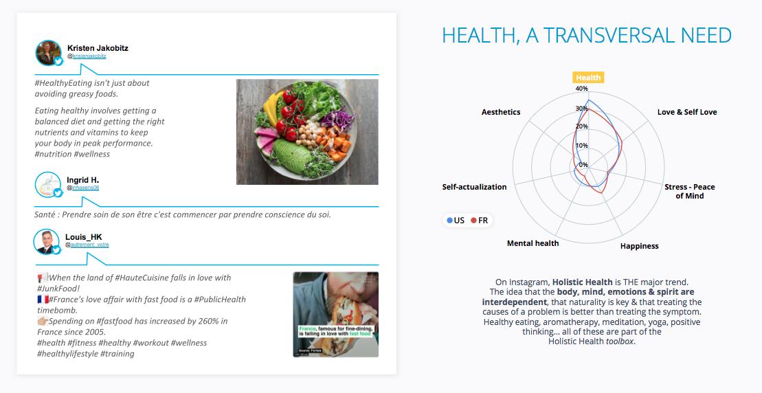 tendance-wellness-holistique